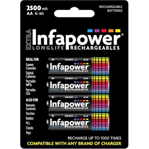 Infapower AA Rechargeable Batteries 2500mAh Hardware