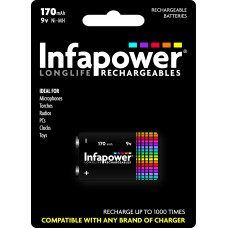 Infapower PP3 Rechargeable Batteries 170mAh Hardware