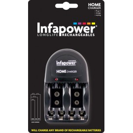 Infapower Home Charger C010 Hardware